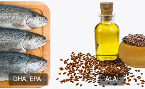 omega3b